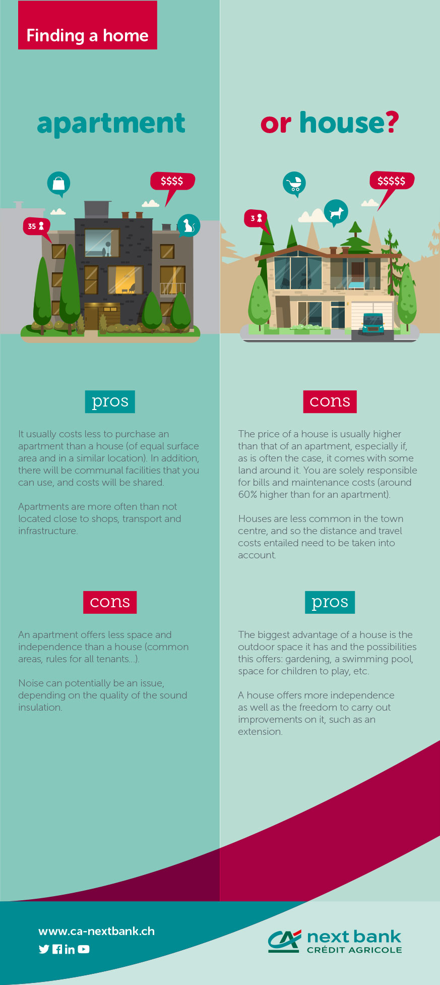 Apartment or house? The pros and cons